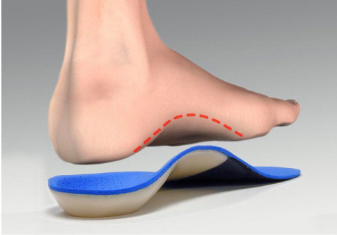 ARCH SUPPORTS — The Active Foot Store